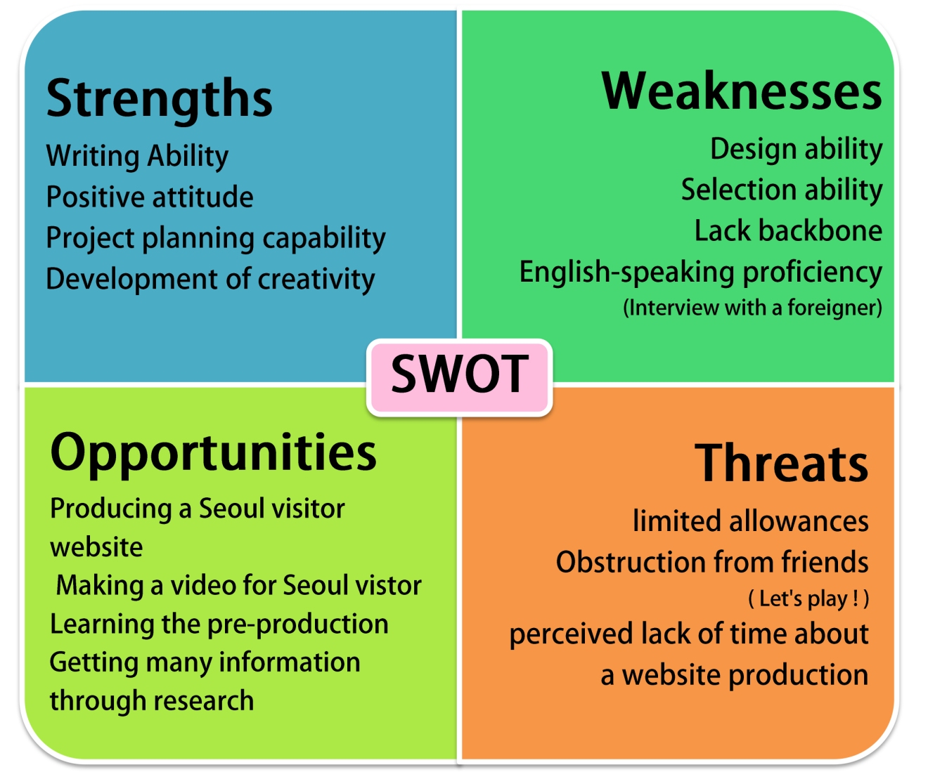 openrice swot analysis Survey research project description ddoyle the analysis of the data will be used in the swot analysis portion of the marketing plan.